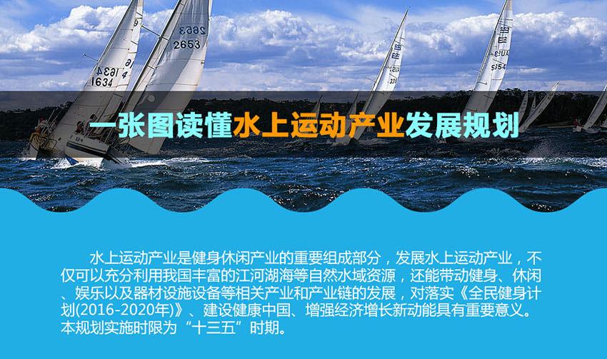 一张图读懂水上运动产业发展规划