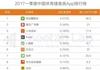 """六月健身类App活跃度 """"广场舞""""反超""""跑步圈"""""""