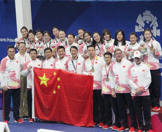 中国橄榄球协会水球项目赛事运营合作方及中国女子水球队商务开发权项目信息