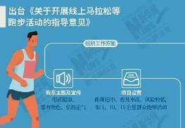 """""""办人民群众满意的赛事""""——王楠解读2020中国马拉松及相关运动管理政策"""