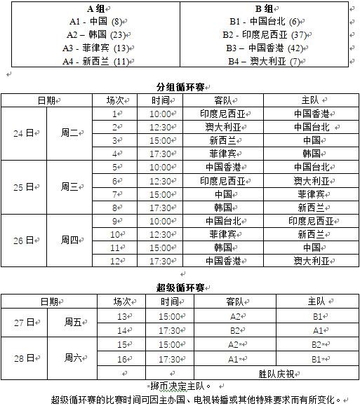 2020亚洲奥运垒球东京大洋洲资格赛在即开赛长春南湖公园滑雪场图片